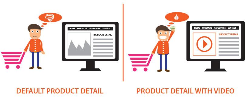 product_video_benefit.jpg